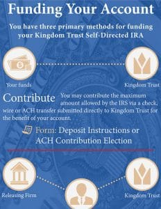 Funding your account infographic