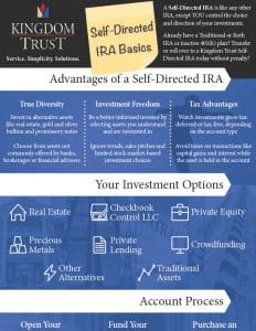 Self-Directed IRA basics infographic