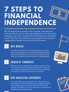 7 Steps to Financial Independence